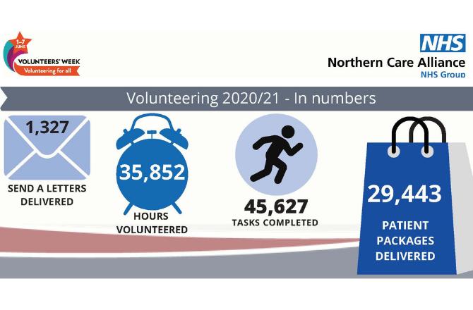 Volunteering_Numbers_NHS